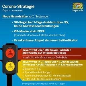 coronastrategie202109
